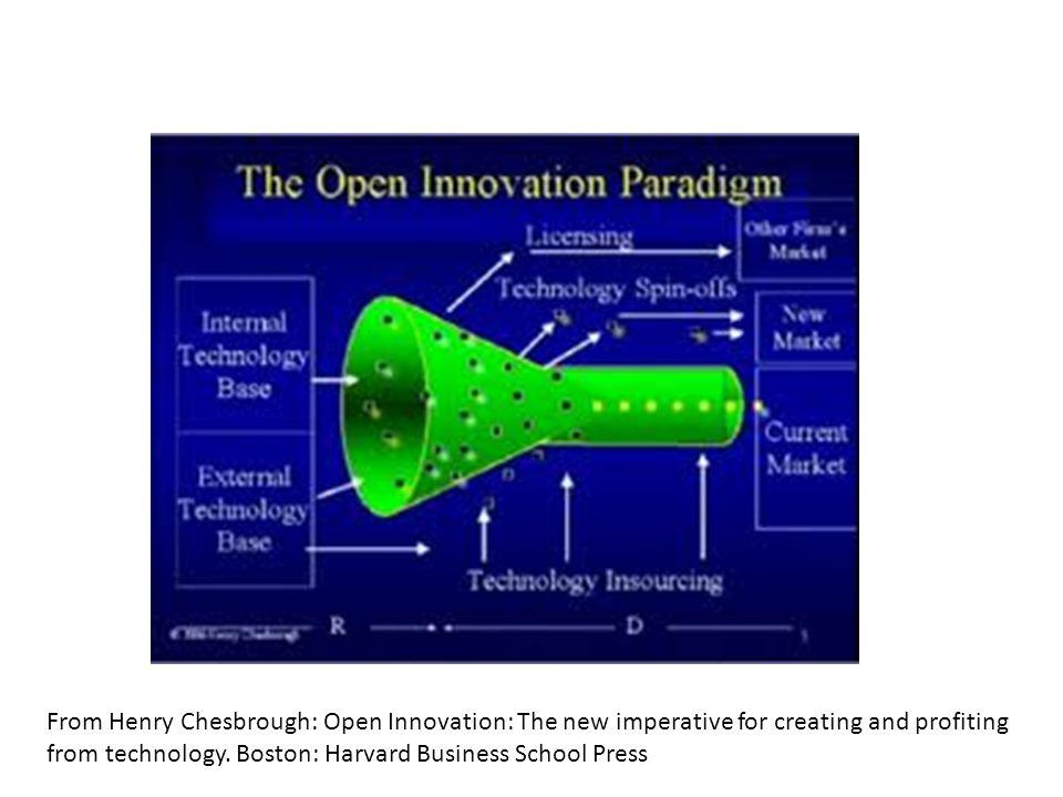 Open Innovation Some Principles Dr Cv Natraj Ppt Download