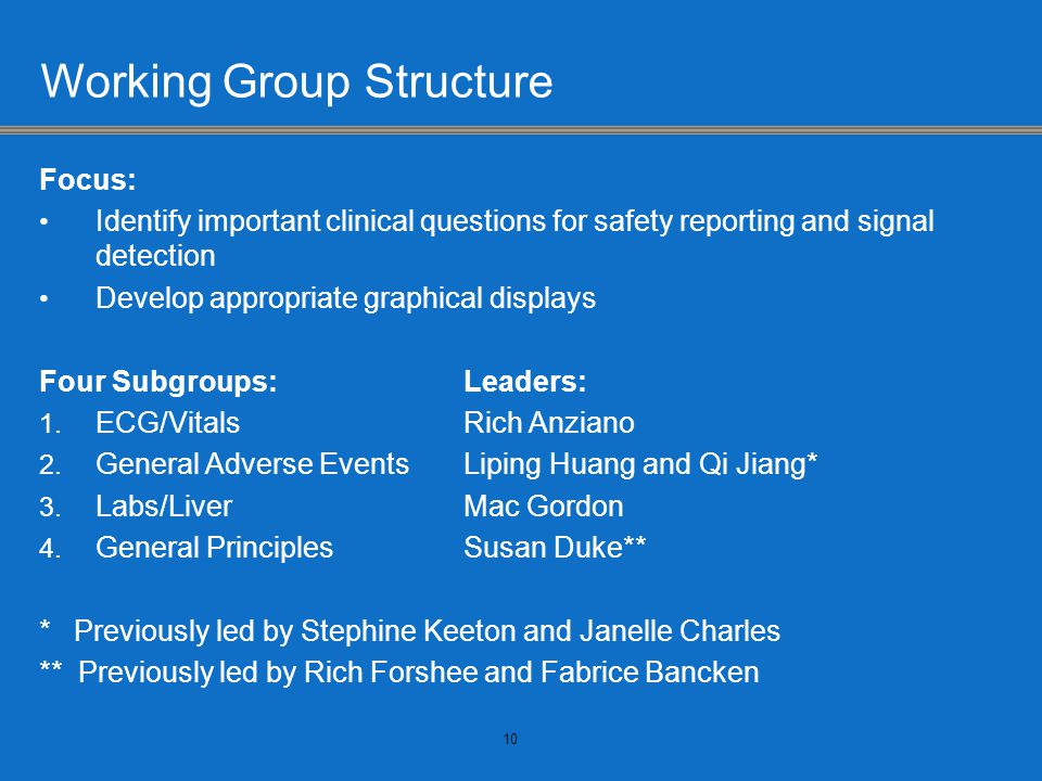 Working Group Structure Focus: Identify important clinical questions for safety reporting and signal detection Develop appropriate graphical displays Four Subgroups: Leaders: 1.