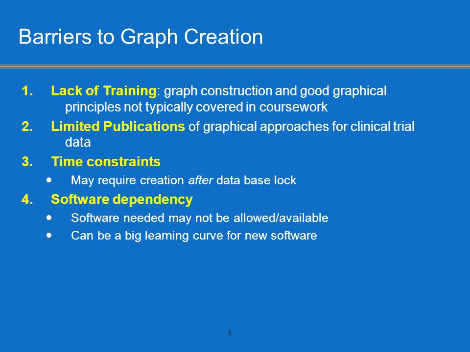Barriers to Graph Creation 1.Lack of Training: graph construction and good graphical principles not typically covered in coursework 2.Limited Publications of graphical approaches for clinical trial data 3.Time constraints May require creation after data base lock 4.Software dependency Software needed may not be allowed/available Can be a big learning curve for new software 6