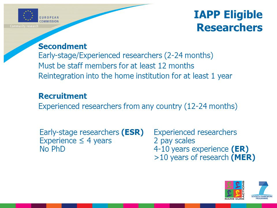 Secondment Early-stage/Experienced researchers (2-24 months) Must be staff members for at least 12 months Reintegration into the home institution for at least 1 year Recruitment Experienced researchers from any country (12-24 months) Experienced researchers 2 pay scales 4-10 years experience (ER) >10 years of research (MER) IAPP Eligible Researchers Early-stage researchers (ESR) Experience ≤ 4 years No PhD