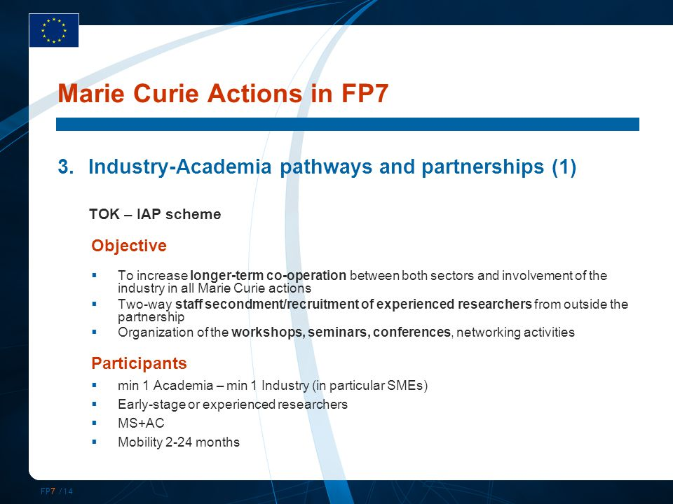 FP7 /14 3.Industry-Academia pathways and partnerships (1) TOK – IAP scheme Objective  To increase longer-term co-operation between both sectors and involvement of the industry in all Marie Curie actions  Two-way staff secondment/recruitment of experienced researchers from outside the partnership  Organization of the workshops, seminars, conferences, networking activities Participants  min 1 Academia – min 1 Industry (in particular SMEs)  Early-stage or experienced researchers  MS+AC  Mobility 2-24 months Marie Curie Actions in FP7