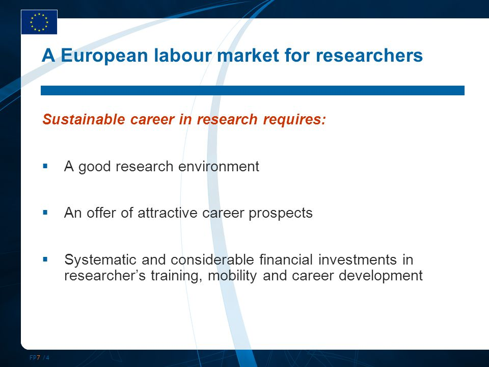 FP7 /4 A European labour market for researchers Sustainable career in research requires:  A good research environment  An offer of attractive career prospects  Systematic and considerable financial investments in researcher's training, mobility and career development