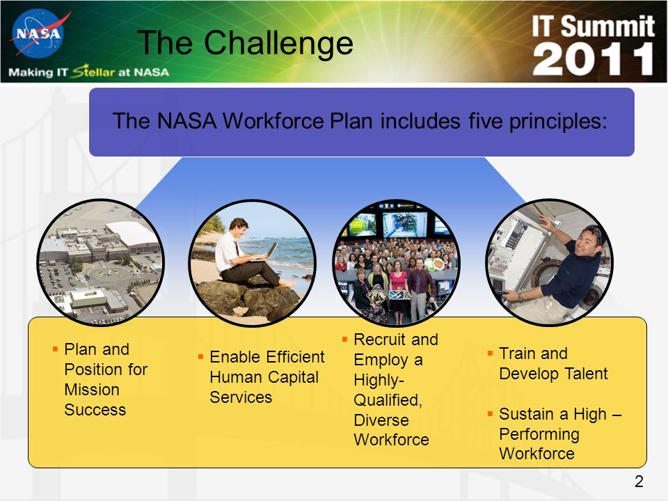 2 The Challenge The NASA Workforce Plan includes five principles:  Plan and Position for Mission Success  Enable Efficient Human Capital Services  Recruit and Employ a Highly- Qualified, Diverse Workforce  Train and Develop Talent  Sustain a High – Performing Workforce