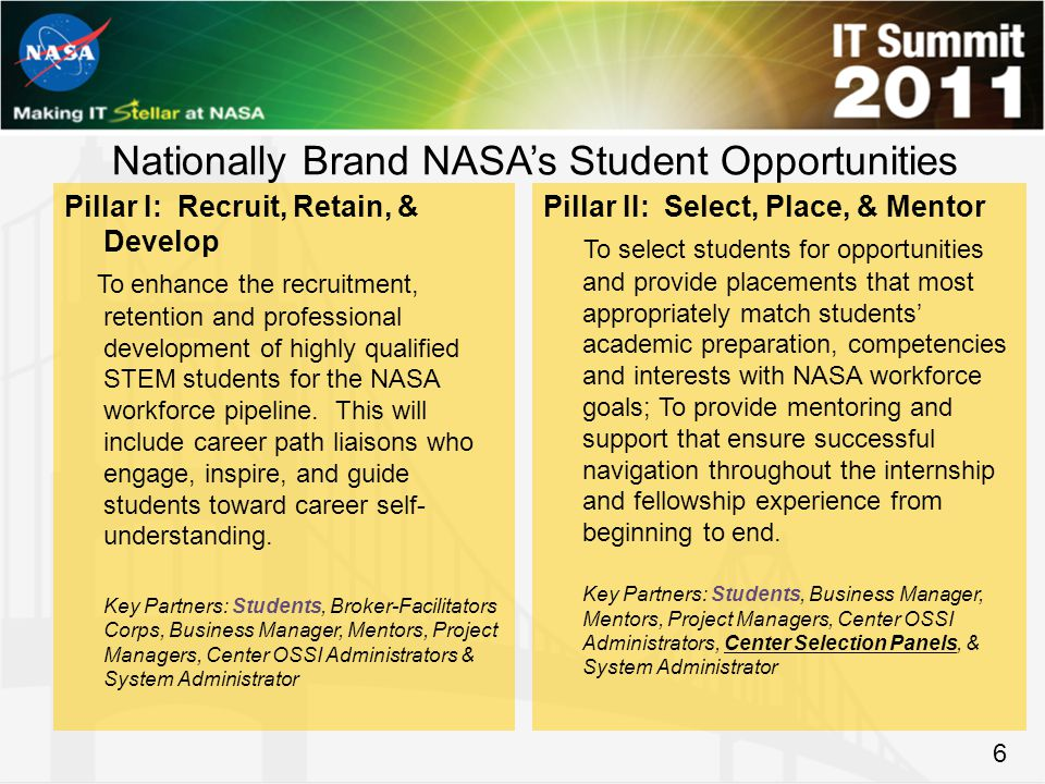 Nationally Brand NASA's Student Opportunities Pillar I: Recruit, Retain, & Develop To enhance the recruitment, retention and professional development of highly qualified STEM students for the NASA workforce pipeline.