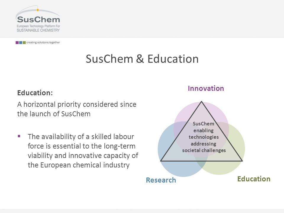 SusChem & Education Education: A horizontal priority considered since the launch of SusChem  The availability of a skilled labour force is essential to the long-term viability and innovative capacity of the European chemical industry Innovation Research Education SusChem enabling technologies addressing societal challenges
