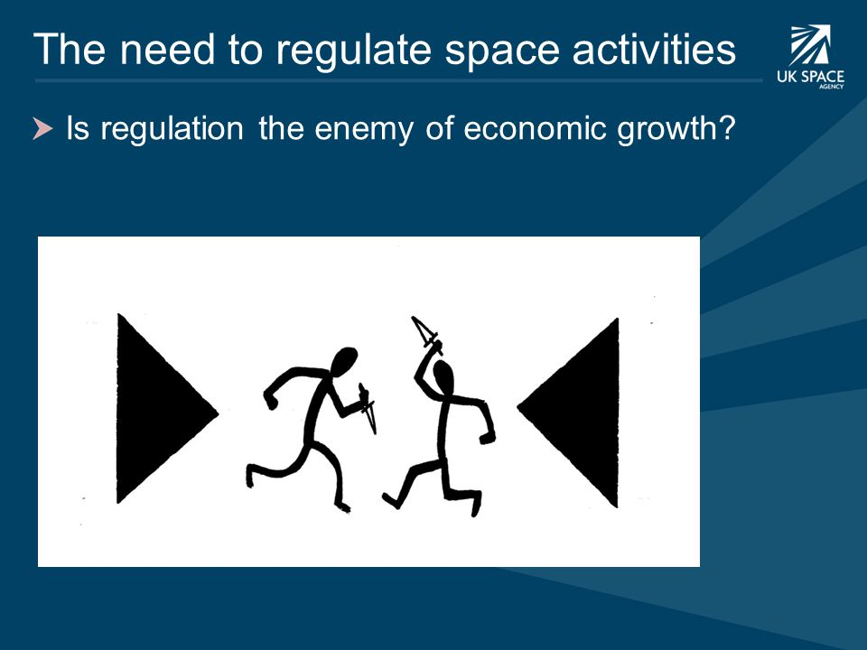 The need to regulate space activities Is regulation the enemy of economic growth