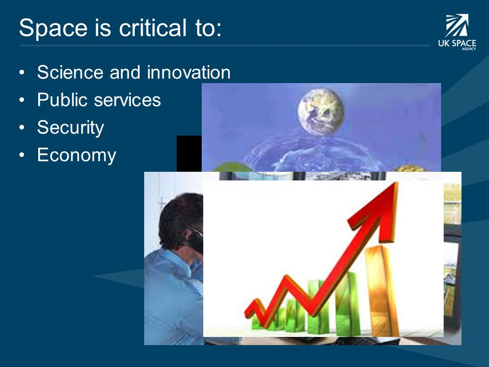 Space is critical to: Science and innovation Public services Security Economy