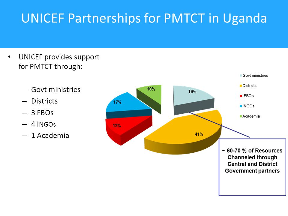 UNICEF Partnerships for PMTCT in Uganda UNICEF provides support for PMTCT through: – Govt ministries – Districts – 3 FBOs – 4 I NGOs – 1 Academia