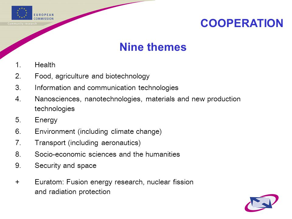 1.Health 2.Food, agriculture and biotechnology 3.Information and communication technologies 4.Nanosciences, nanotechnologies, materials and new production technologies 5.Energy 6.Environment (including climate change) 7.Transport (including aeronautics) 8.Socio-economic sciences and the humanities 9.Security and space +Euratom: Fusion energy research, nuclear fission and radiation protection COOPERATION Nine themes