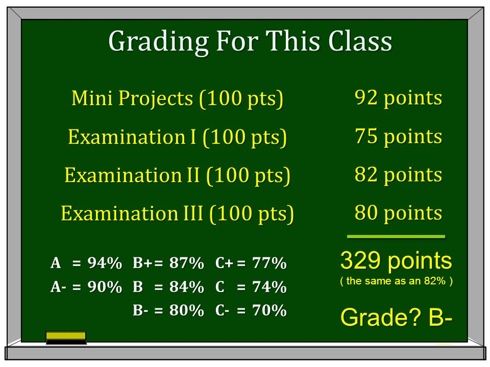 Mini Projects (100 pts) Examination I (100 pts) Examination II (100 pts) Examination III (100 pts) 92 points 75 points 82 points 80 points 329 points ( the same as an 82% ) Grade.