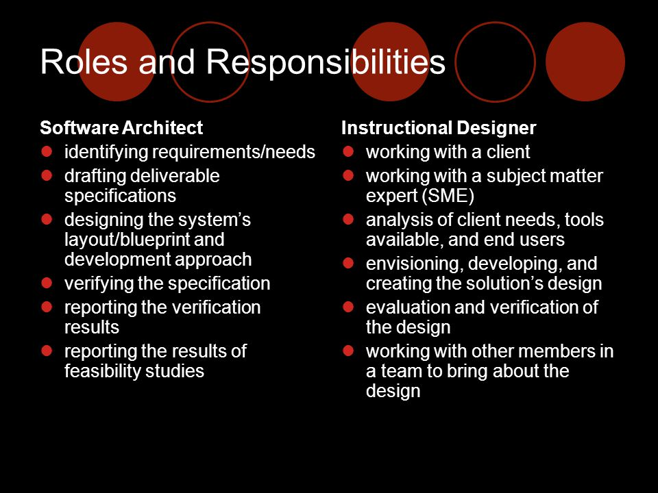 Instructional Designers And Software Architects Are Instructional Designers Software Architects In Disguise Michael Lang Ppt Download