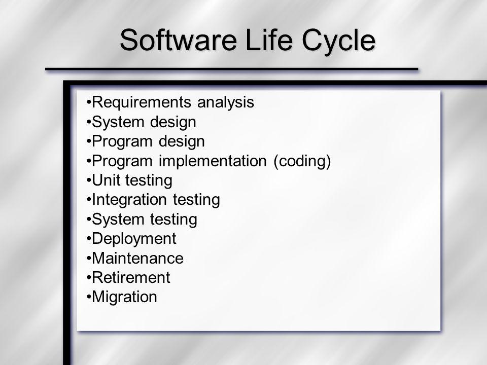 Software Life Cycle Requirements Analysis System Design Program Design Program Implementation Coding Unit Testing Integration Testing System Testing Ppt Download