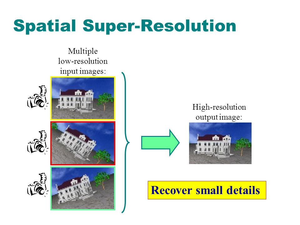 Spatial Super-Resolution Multiple low-resolution input images: High-resolution output image: Recover small details