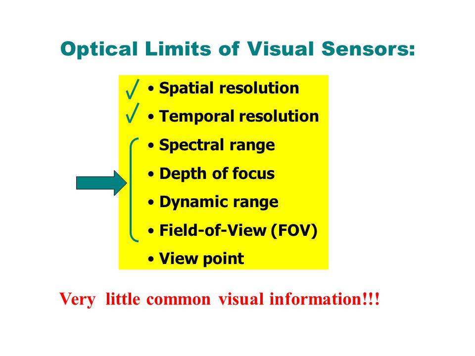 Spatial resolution Temporal resolution Spectral range Depth of focus Dynamic range Field-of-View (FOV) View point Optical Limits of Visual Sensors: Very little common visual information!!!