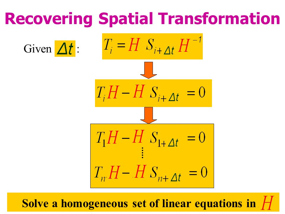 Recovering Spatial Transformation Given : Solve a homogeneous set of linear equations in H