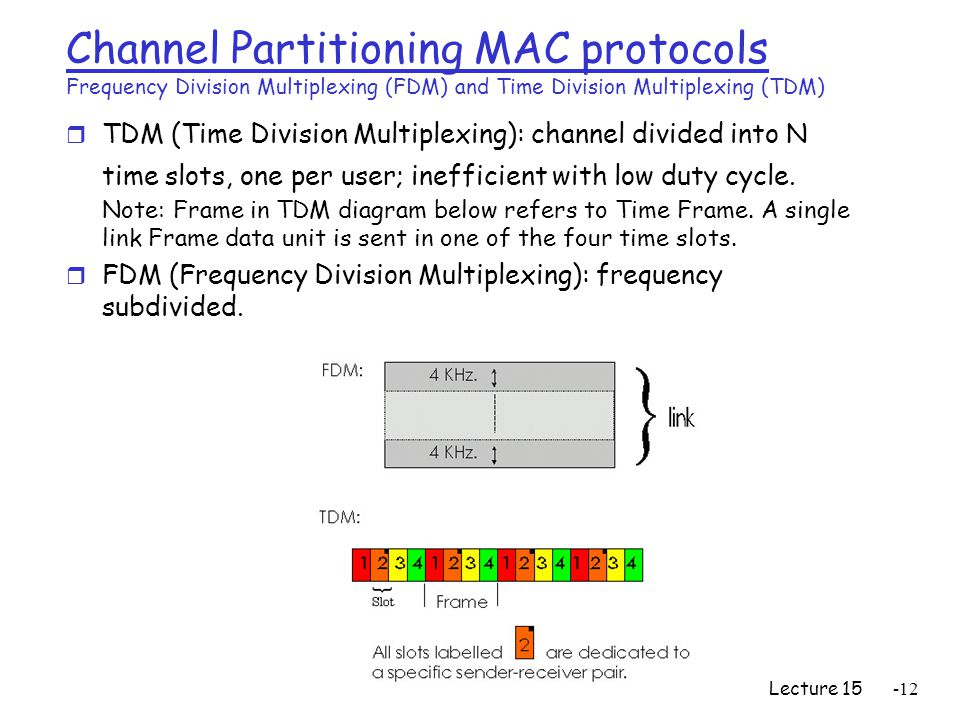 Lecture Channel Partitioning MAC protocols Frequency Division Multiplexing (FDM) and Time Division Multiplexing (TDM) r TDM (Time Division Multiplexing): channel divided into N time slots, one per user; inefficient with low duty cycle.