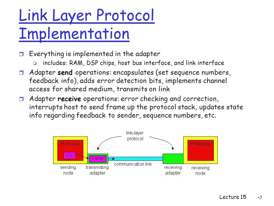 Lecture 15-3 Link Layer Protocol Implementation r Everything is implemented in the adapter m includes: RAM, DSP chips, host bus interface, and link interface r Adapter send operations: encapsulates (set sequence numbers, feedback info), adds error detection bits, implements channel access for shared medium, transmits on link r Adapter receive operations: error checking and correction, interrupts host to send frame up the protocol stack, updates state info regarding feedback to sender, sequence numbers, etc.
