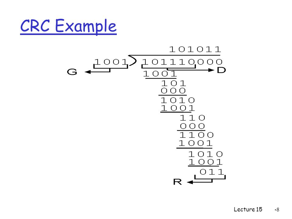 Lecture 15-8 CRC Example