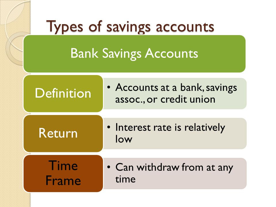Types of savings accounts Bank Savings Accounts Accounts at a bank, savings assoc., or credit union Definition Interest rate is relatively low Return Can withdraw from at any time Time Frame