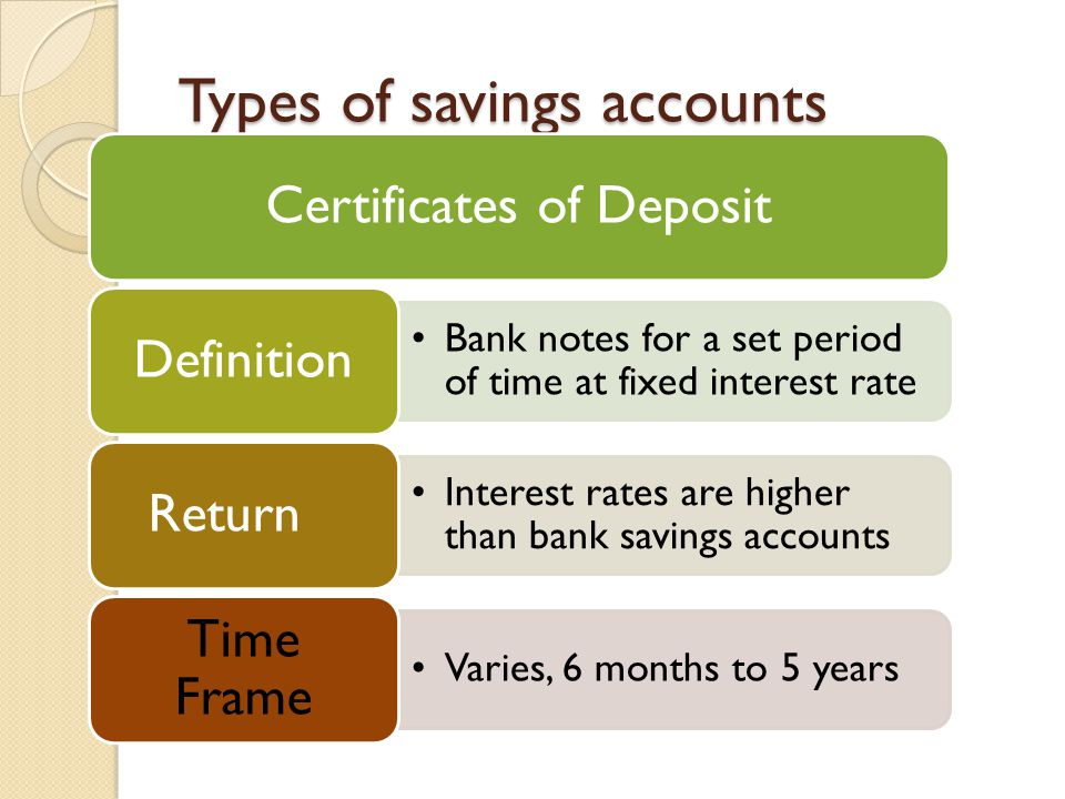 Types of savings accounts Certificates of Deposit Bank notes for a set period of time at fixed interest rate Definition Interest rates are higher than bank savings accounts Return Varies, 6 months to 5 years Time Frame