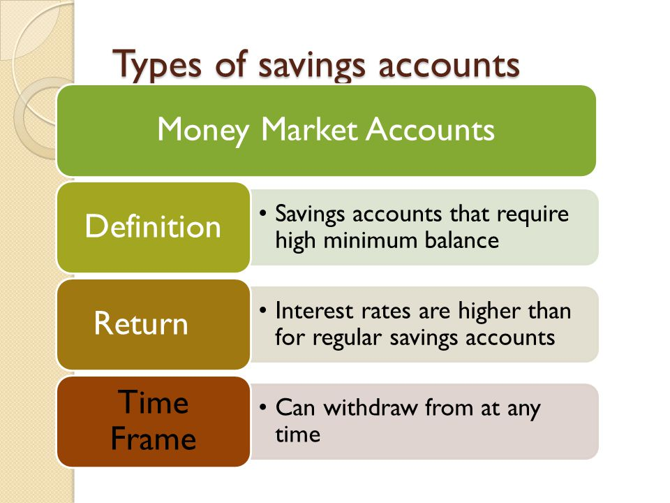 Types of savings accounts Money Market Accounts Savings accounts that require high minimum balance Definition Interest rates are higher than for regular savings accounts Return Can withdraw from at any time Time Frame