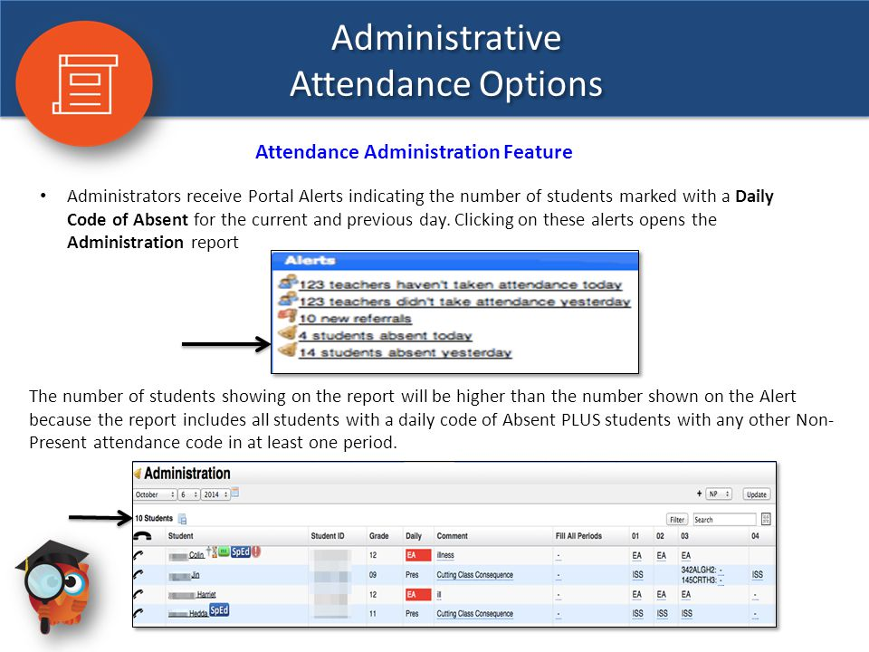 Administrative Attendance Options Attendance Administration Feature Administrators receive Portal Alerts indicating the number of students marked with a Daily Code of Absent for the current and previous day.