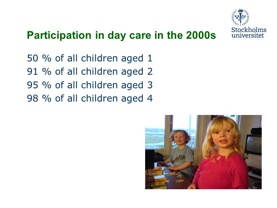 Participation in day care in the 2000s 50 % of all children aged 1 91 % of all children aged 2 95 % of all children aged 3 98 % of all children aged 4