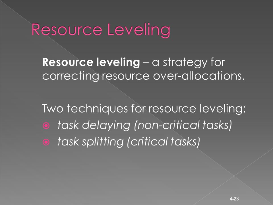 Resource leveling – a strategy for correcting resource over-allocations.