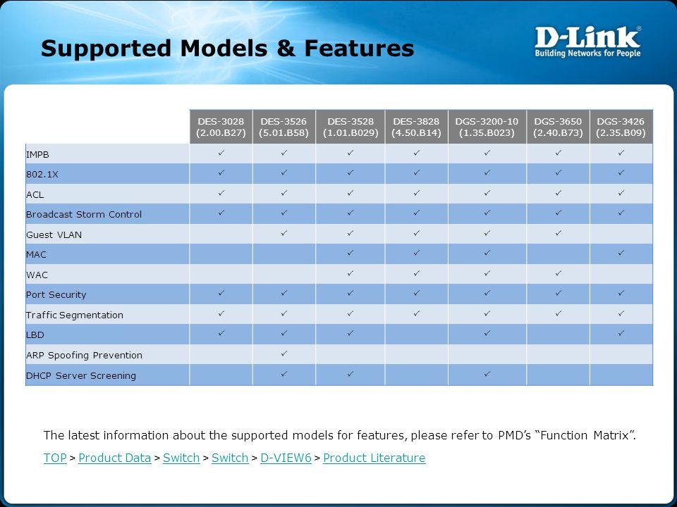 Drivers D-Link DES-3828 D-View Module