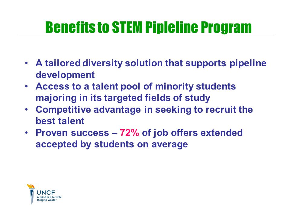 Benefits to STEM Pipleline Program A tailored diversity solution that supports pipeline development Access to a talent pool of minority students majoring in its targeted fields of study Competitive advantage in seeking to recruit the best talent Proven success – 72% of job offers extended accepted by students on average