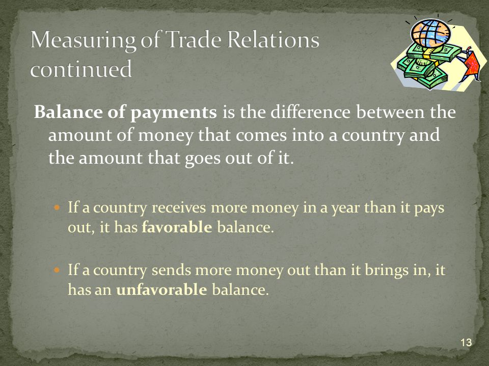 Balance of payments is the difference between the amount of money that comes into a country and the amount that goes out of it.