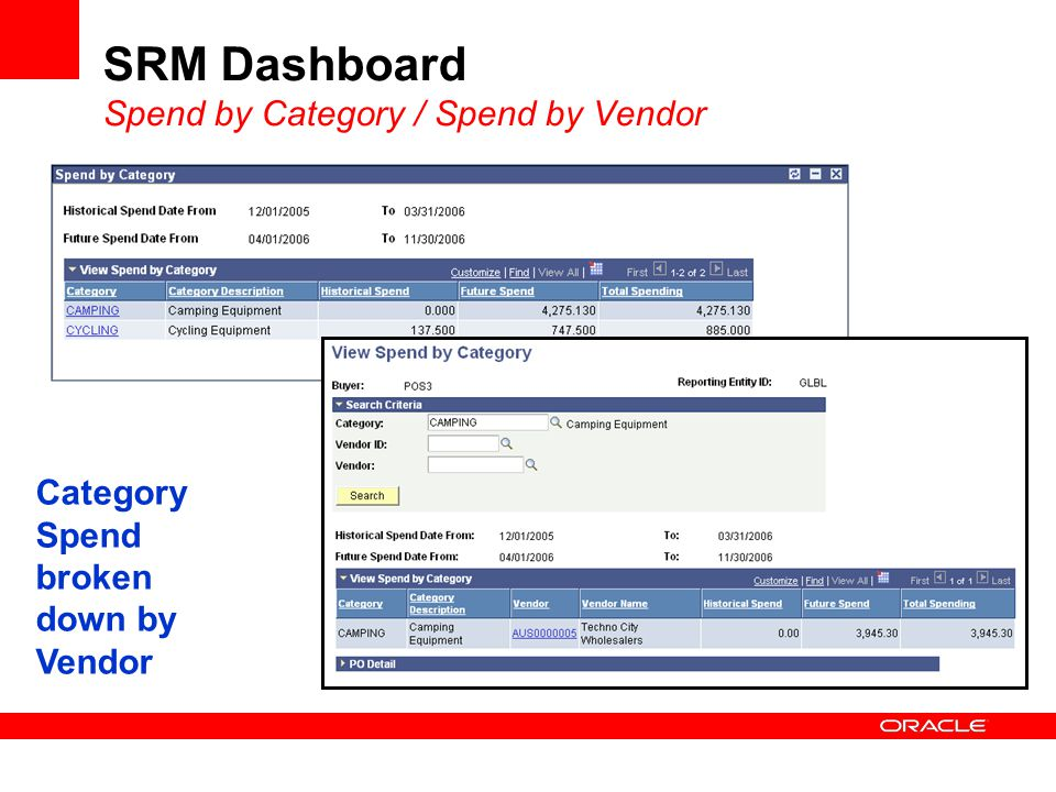 SRM Dashboard Spend by Category / Spend by Vendor Category Spend broken down by Vendor
