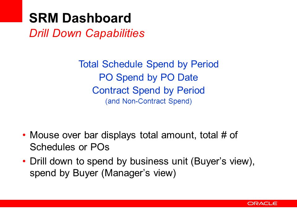 SRM Dashboard Drill Down Capabilities Mouse over bar displays total amount, total # of Schedules or POs Drill down to spend by business unit (Buyer's view), spend by Buyer (Manager's view) Total Schedule Spend by Period PO Spend by PO Date Contract Spend by Period (and Non-Contract Spend)