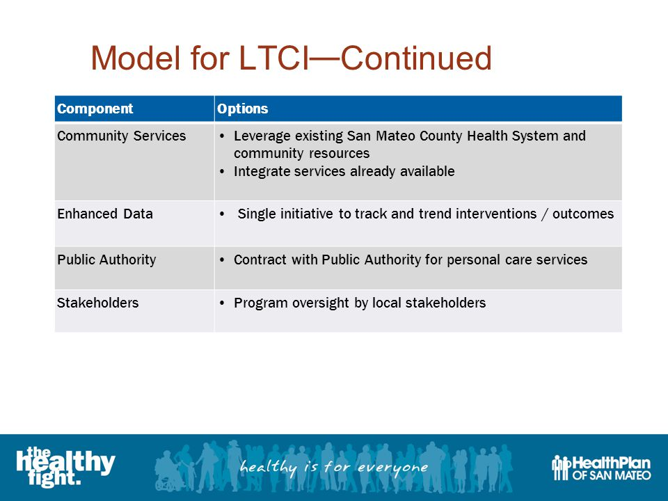 Model for LTCI — Continued ComponentOptions Community ServicesLeverage existing San Mateo County Health System and community resources Integrate services already available Enhanced Data Single initiative to track and trend interventions / outcomes Public AuthorityContract with Public Authority for personal care services StakeholdersProgram oversight by local stakeholders