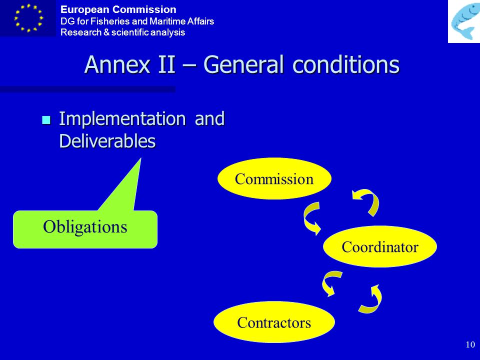 European Commission DG for Fisheries and Maritime Affairs Research & scientific analysis 9 Annex II – General conditions n Implementation and Deliverables Obligations Reports and deliverables Subcontractor Confidentiality