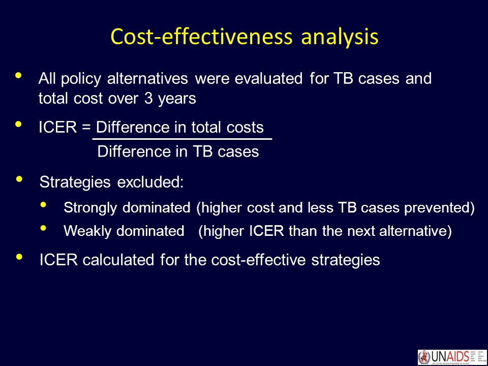 Cost-effectiveness analysis All policy alternatives were evaluated for TB cases and total cost over 3 years ICER = Difference in total costs Difference in TB cases Strategies excluded: Strongly dominated (higher cost and less TB cases prevented) Weakly dominated (higher ICER than the next alternative) ICER calculated for the cost-effective strategies