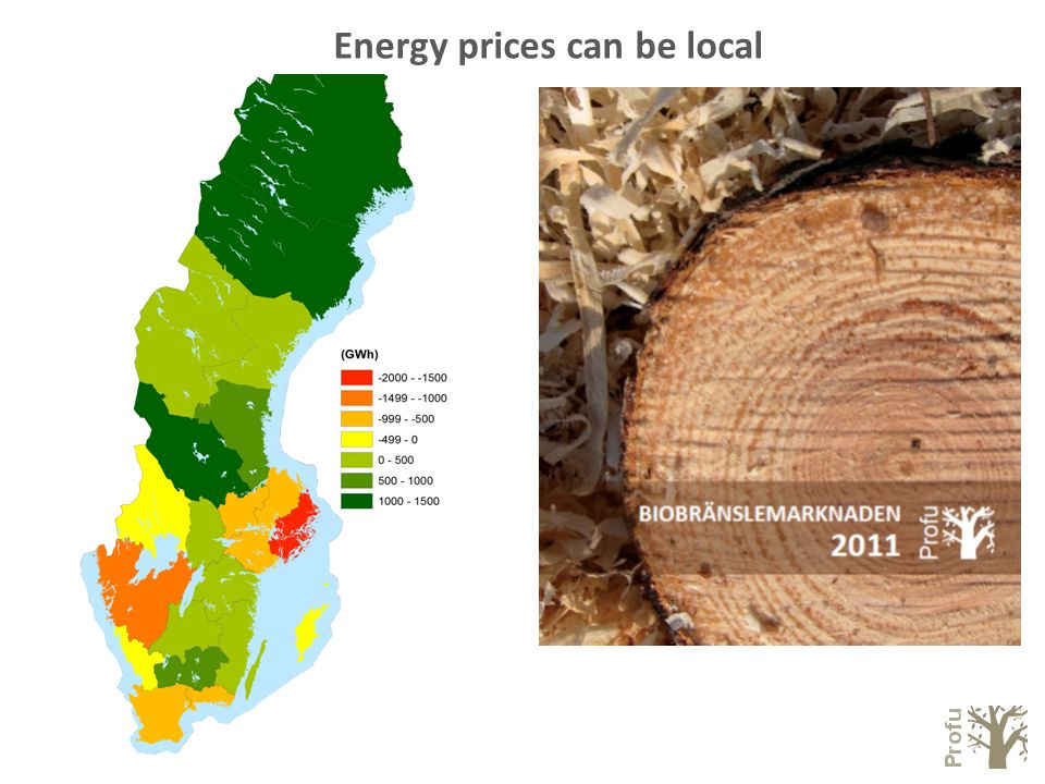 Energy prices can be local