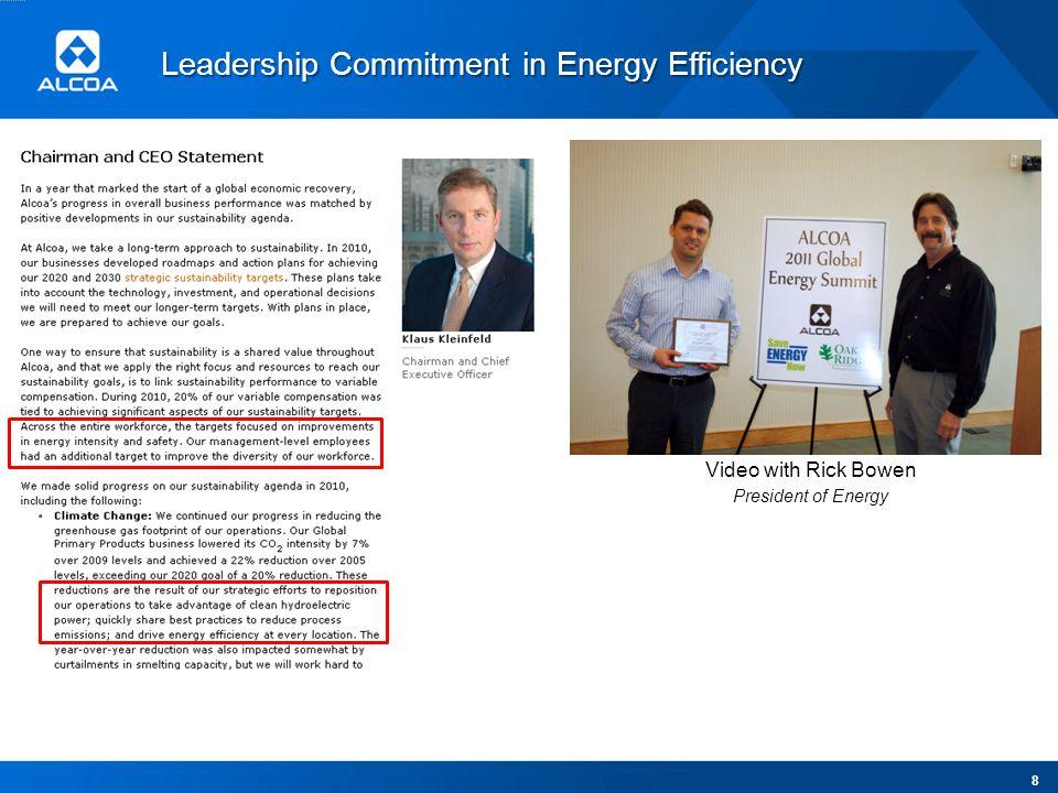 1 Energy Efficiency Program ALCOA LATIN AMERICA & CARIBBEAN