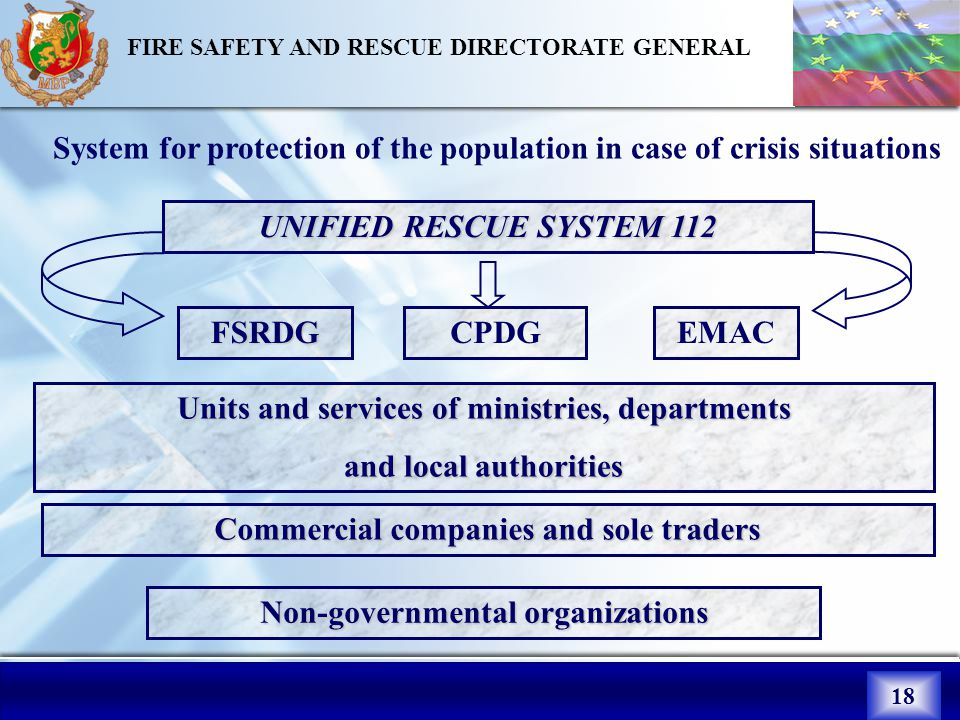 UNIFIED RESCUE SYSTEM 112 FSRDGCPDGEMAC Units and services of ministries, departments and local authorities Non-governmental organizations Commercial companies and sole traders FIRE SAFETY AND RESCUE DIRECTORATE GENERAL 18 System for protection of the population in case of crisis situations