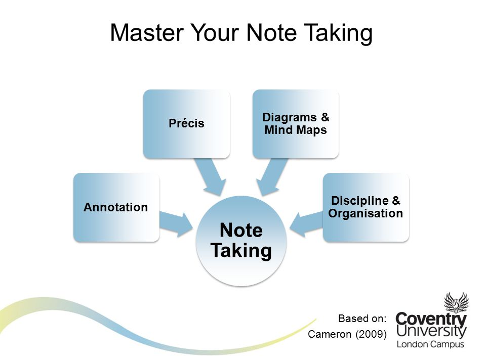 Master Your Note Taking Note Taking AnnotationPrécis Diagrams & Mind Maps Discipline & Organisation Based on: Cameron (2009)