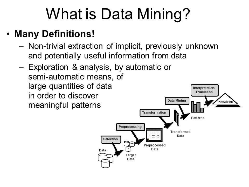 What is Data Mining. Many Definitions.