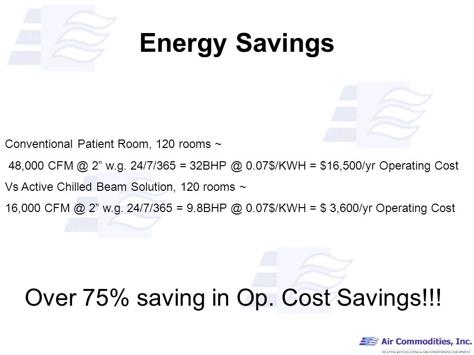 Energy Savings Conventional Patient Room, 120 rooms ~ 48,000 2 w.g.