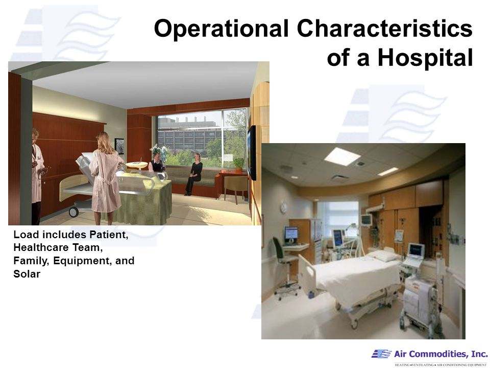 Load includes Patient, Healthcare Team, Family, Equipment, and Solar Operational Characteristics of a Hospital