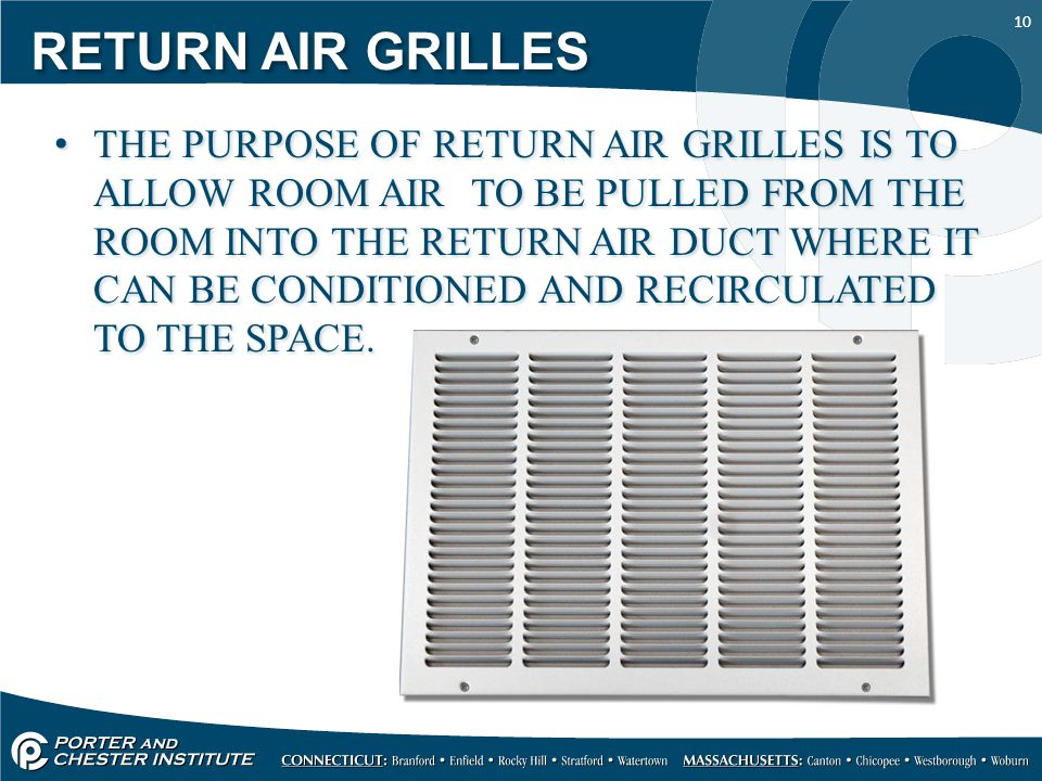 10 RETURN AIR GRILLES THE PURPOSE OF RETURN AIR GRILLES IS TO ALLOW ROOM AIR TO BE PULLED FROM THE ROOM INTO THE RETURN AIR DUCT WHERE IT CAN BE CONDITIONED AND RECIRCULATED TO THE SPACE.
