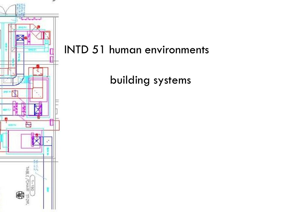 INTD 51 human environments building systems