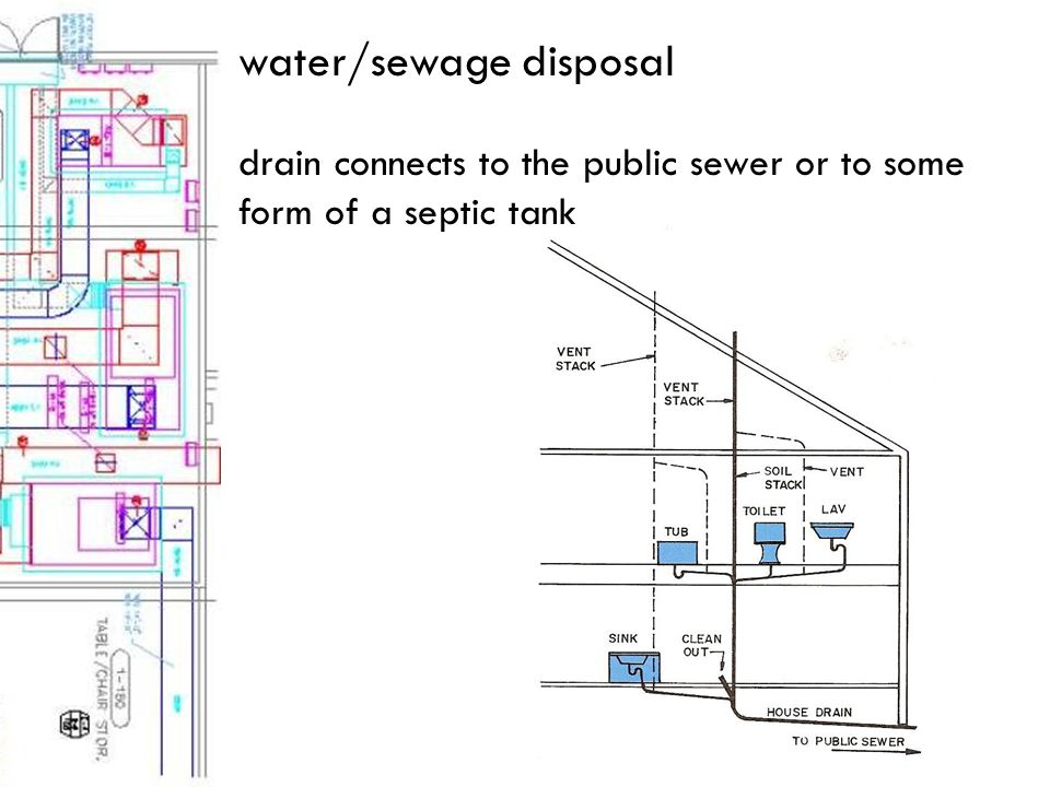 water/sewage disposal drain connects to the public sewer or to some form of a septic tank