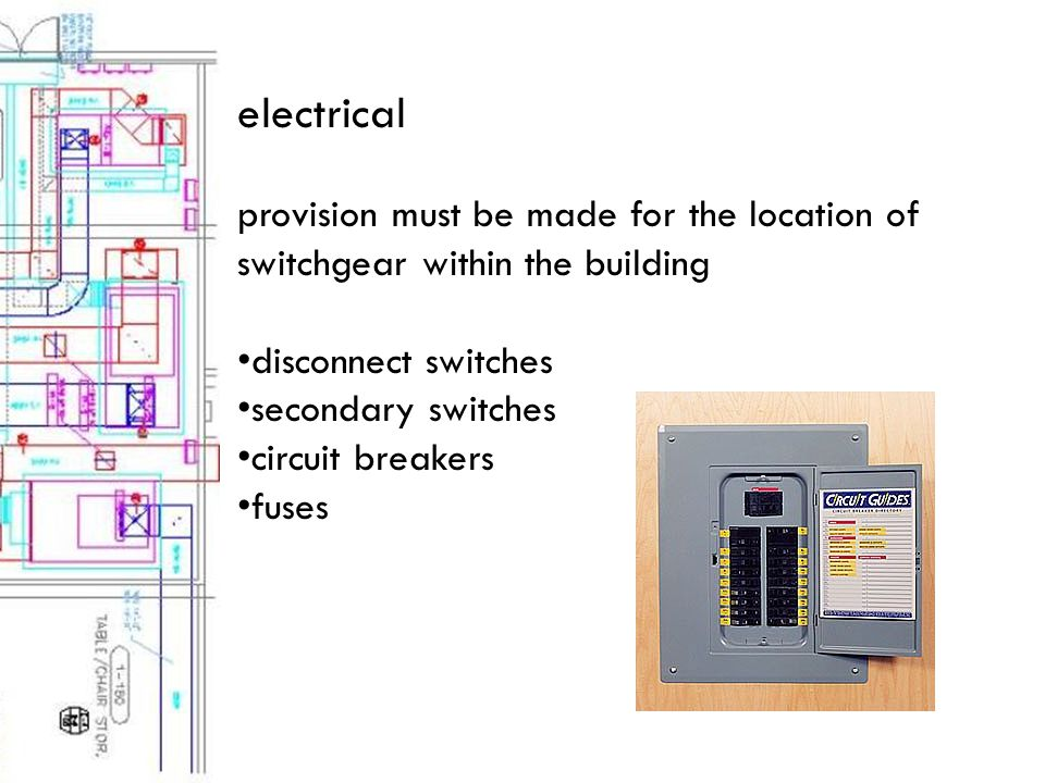 electrical provision must be made for the location of switchgear within the building disconnect switches secondary switches circuit breakers fuses