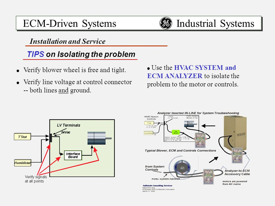 ECM-Driven Systems Industrial Systems How's the GE ECM