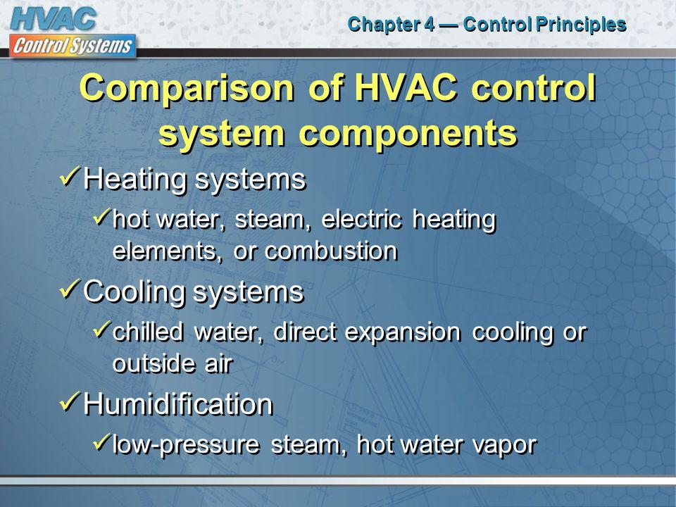 Chapter 4 — Control Principles Chapter 4 Control Principles Control ...