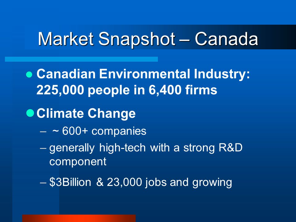 Market Snapshot – Canada Canadian Environmental Industry: 225,000 people in 6,400 firms Climate Change – ~ 600+ companies –generally high-tech with a strong R&D component –$3Billion & 23,000 jobs and growing